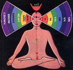 Astrojyotishi :: Pranic Healing : The science of spiritual healing :